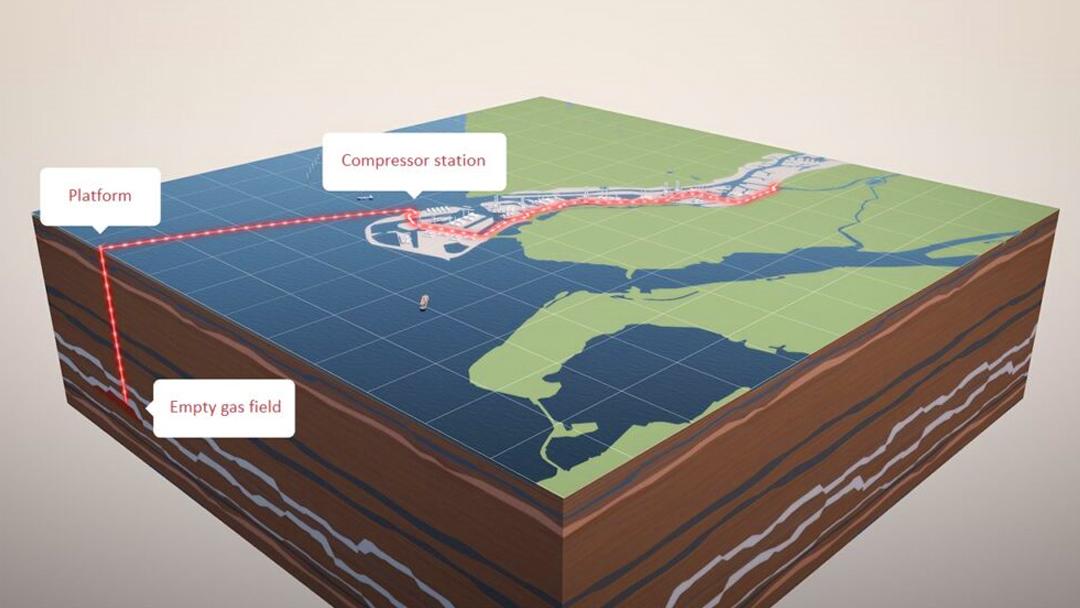 Voorbereidingen CO2-opslag  Porthos in volgende fase