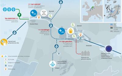 Hydrogen Hub – Amsterdam NZKG gelanceerd op World Hydrogen Congress